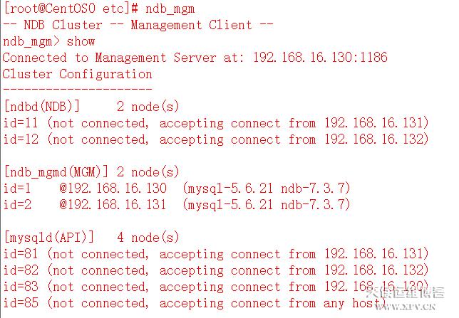 CentOS7+MySQLCluster7.3.7集群配置-双管理节点配置